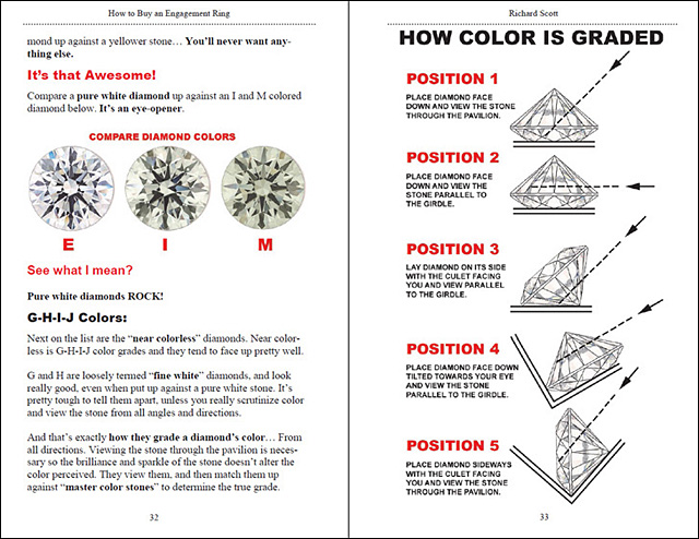 Page 32 How to Buy an Engagement Ring