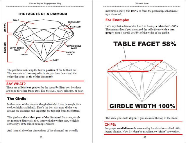 Page 46 How to Buy an Engagement Ring