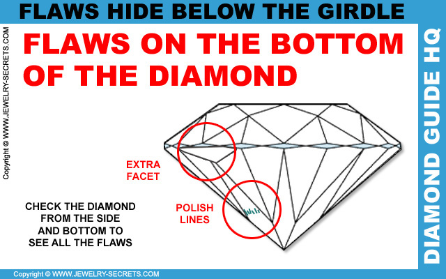 Flaws On The Bottom Of The Diamond
