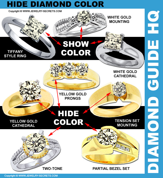 Hide Diamond Color with these Mountings