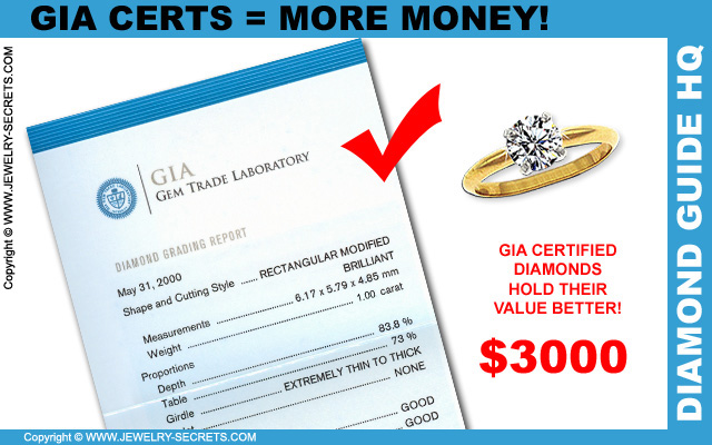 GIA Certified Diamonds bring more Money