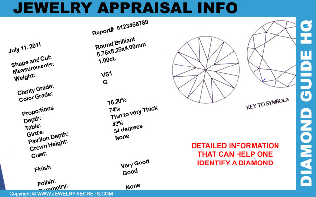 Jewelry Appraisal Information
