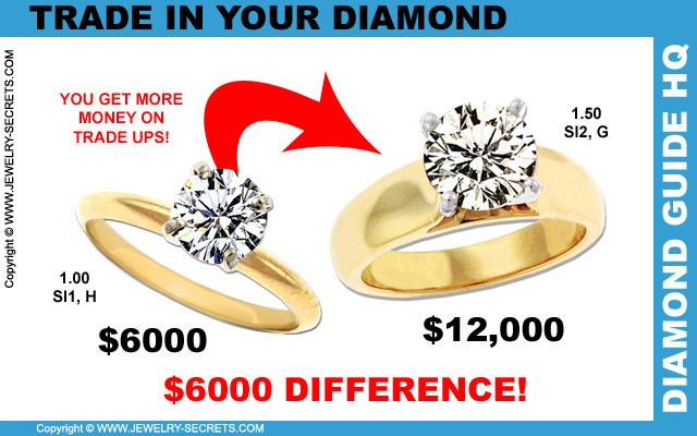 Make More Money On Diamond Trade Ins