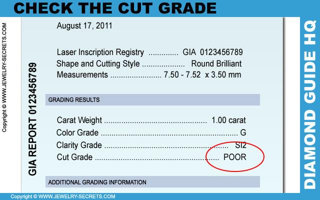 Check the Diamond Cut Grade