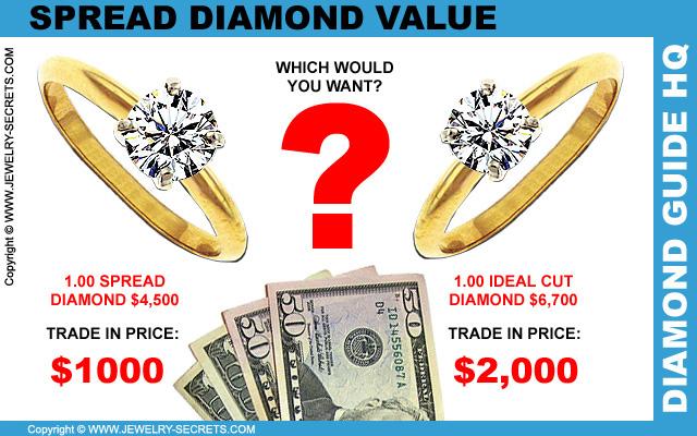 Spread Diamond Trade In Value