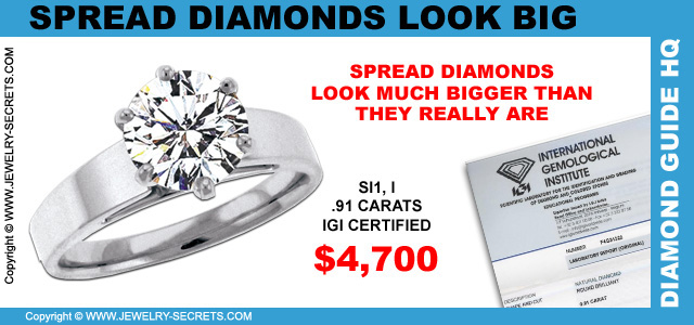 Spread Diamonds Look Large