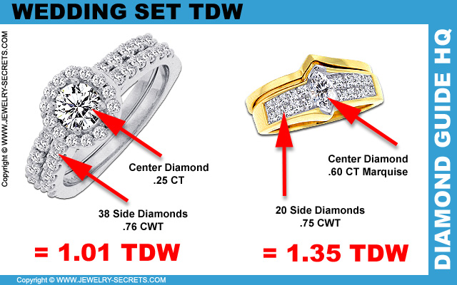 Wedding Set Total Diamond Weight