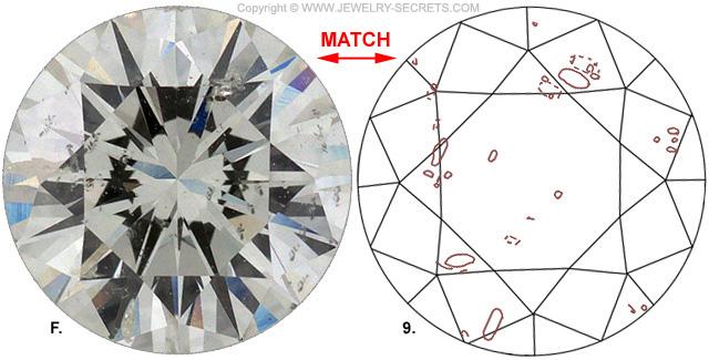 Diamond Clarity I1 J Diamond Match