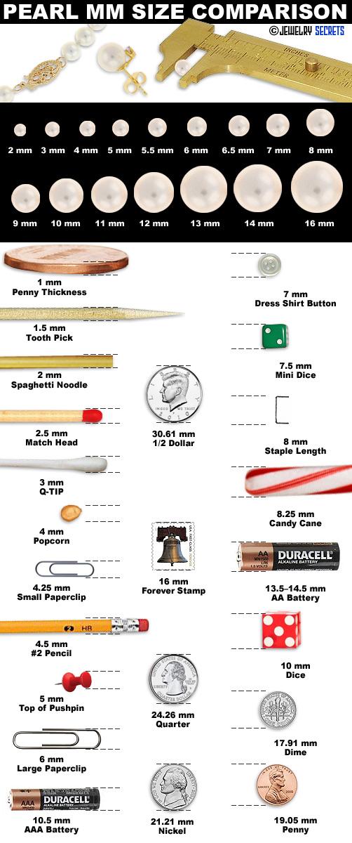 5 mm size chart