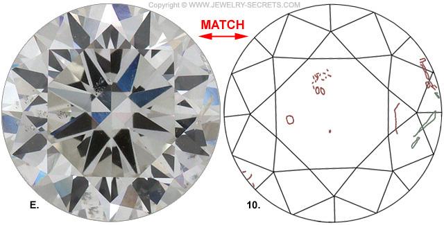 Diamond Clarity SI1 I Diamond Match