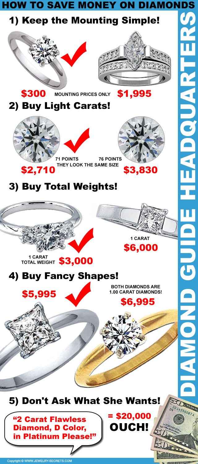 5 Best Ways to Save Money on Diamonds!