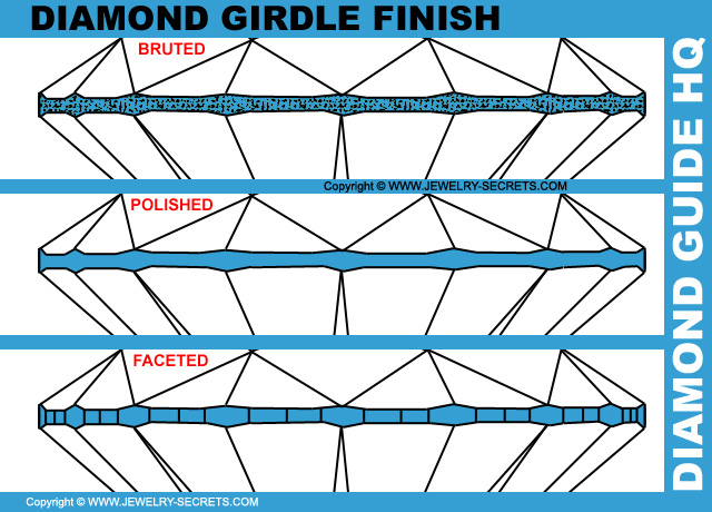 Diamond Girdle Finish!