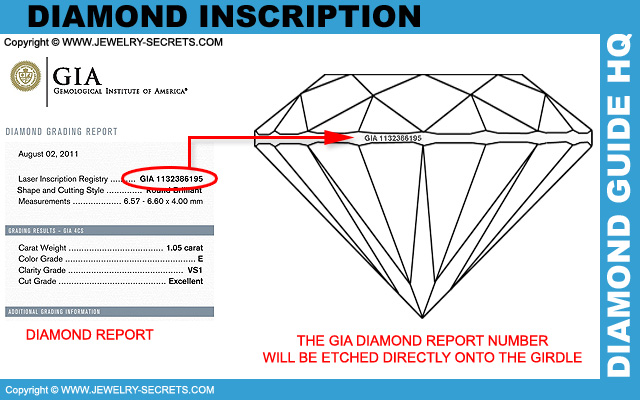 GIA Laser Insription on the Diamond Girdle!