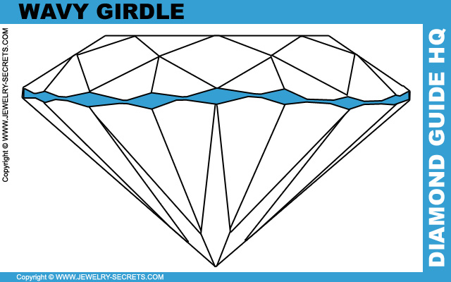 Uneven Diamond Girdle!