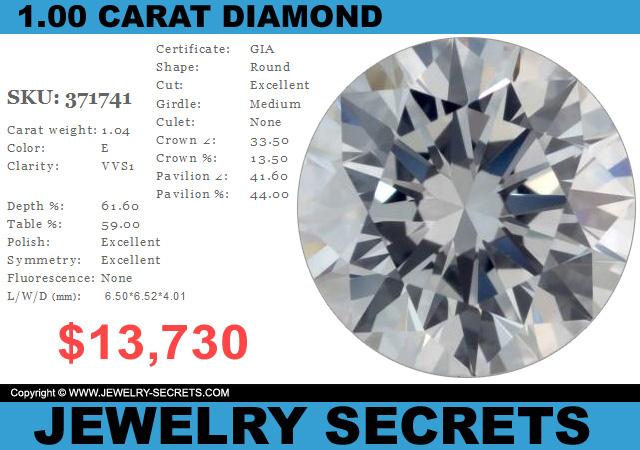 2 CARAT DIAMOND CHEAPER THAN 1 CARAT