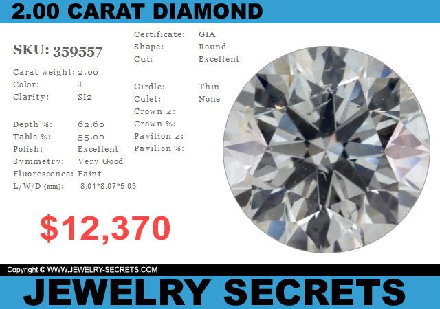 Carat Diamond Price Range