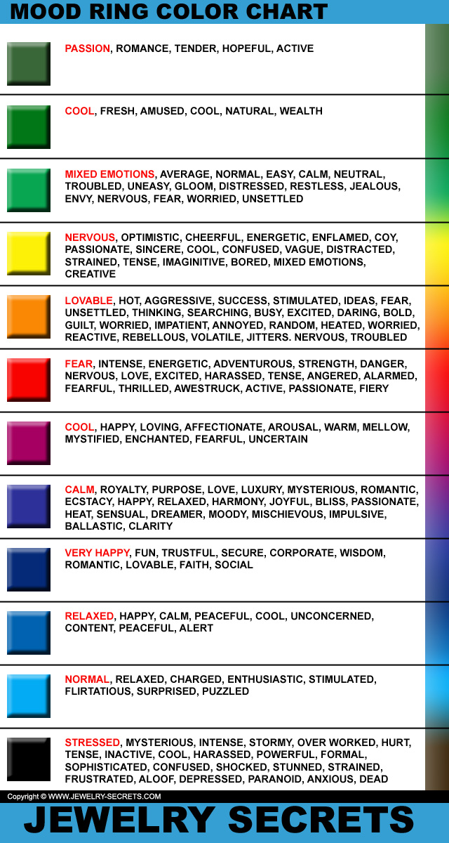 Colours And Their Moods the real mood ring colors – jewelry secrets