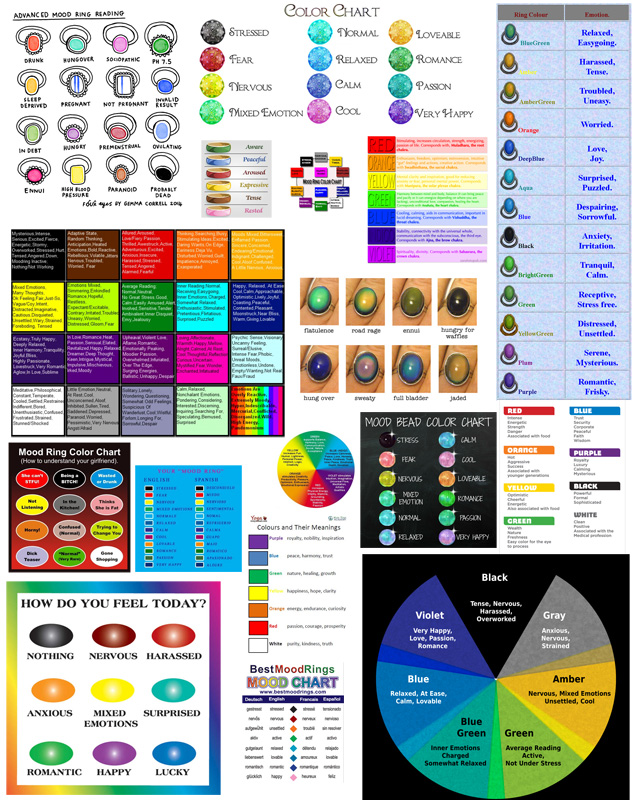 Many Different Mood Ring Color Charts