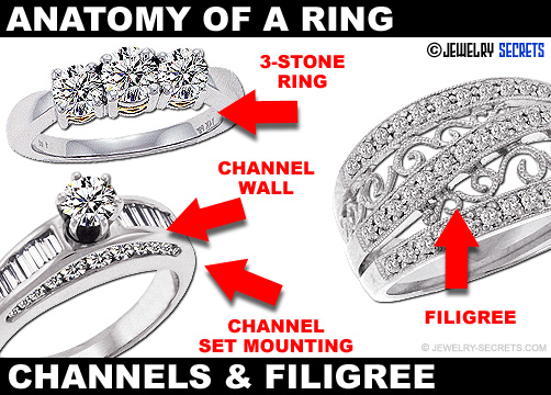 Channel Settings Channel Walls Filigree Mountings