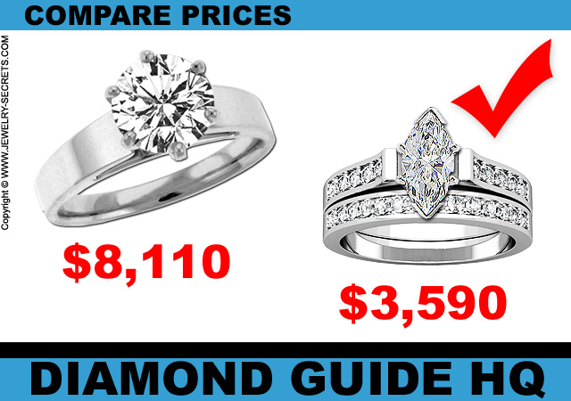 Compare Prices Of One-Carat Diamond Rings
