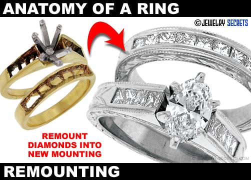 Diamond Remount
