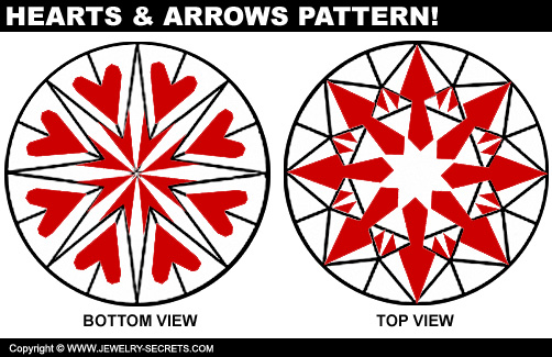 Hearts And Arrows Pattern
