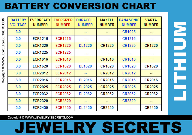Watch battery cell conversion chart jewelry secrets