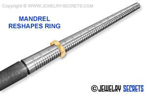A Mandrel Reshapes a Bent Ring