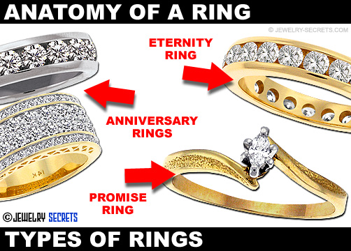 anatomy of a ringjewelry secrets anatomy of a ringjewelry secrets engagement ring vs wedding ringlvivgallery - Wedding Ring Vs Engagement Ring