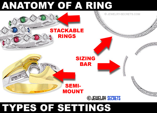 Stackable Rings Semi Mounts Sizing Bars