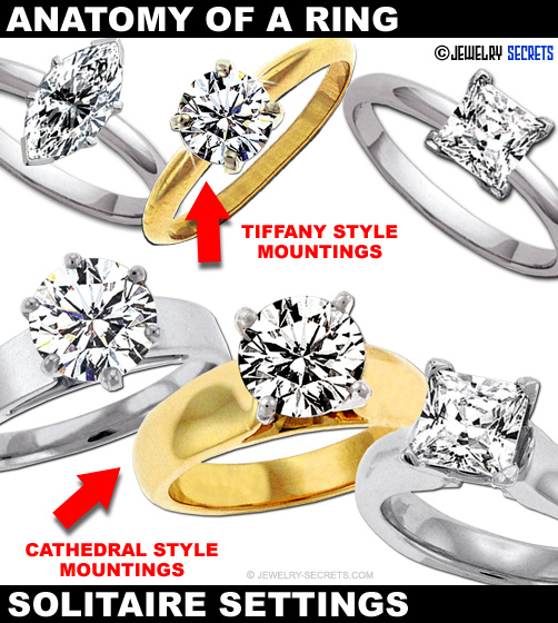 Tiffany Solitaire Settings Cathedral Mountings