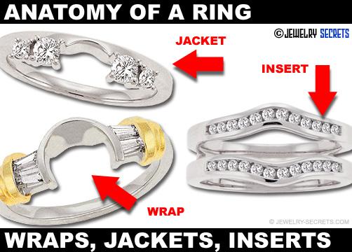 Wraps Jackets Inserts