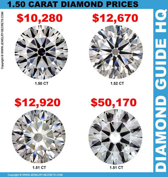 1 50 CARAT ROUND DIAMOND PRICES – Jewelry Secrets