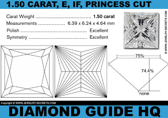1.50 Carat IF E Ideal Princess Cut Diamond!