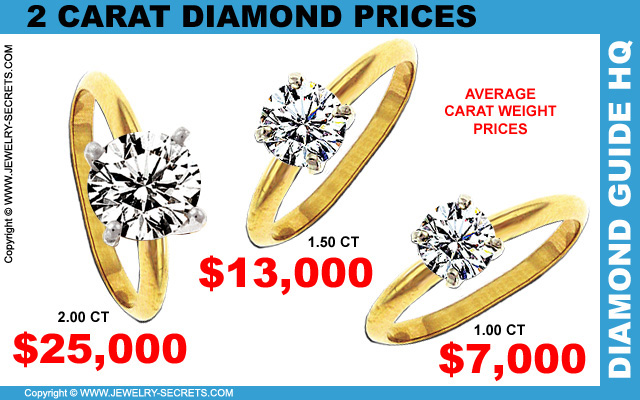 2 Carat Diamond Prices