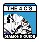 Diamond 4Cs Guide