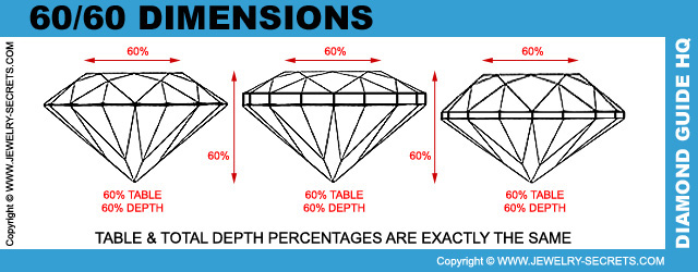 60 60 Diamond Dimensions Rule