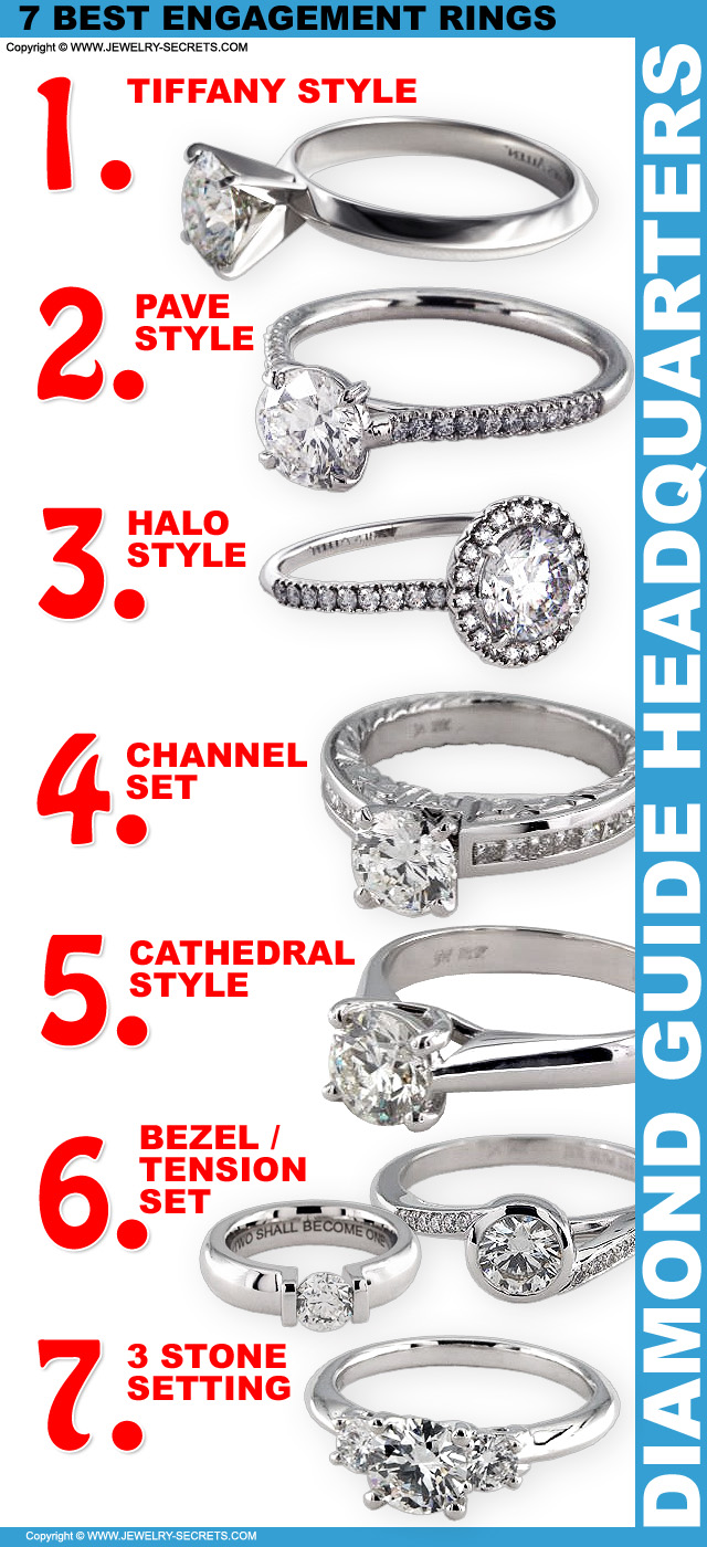 7 Best Engagement Rings