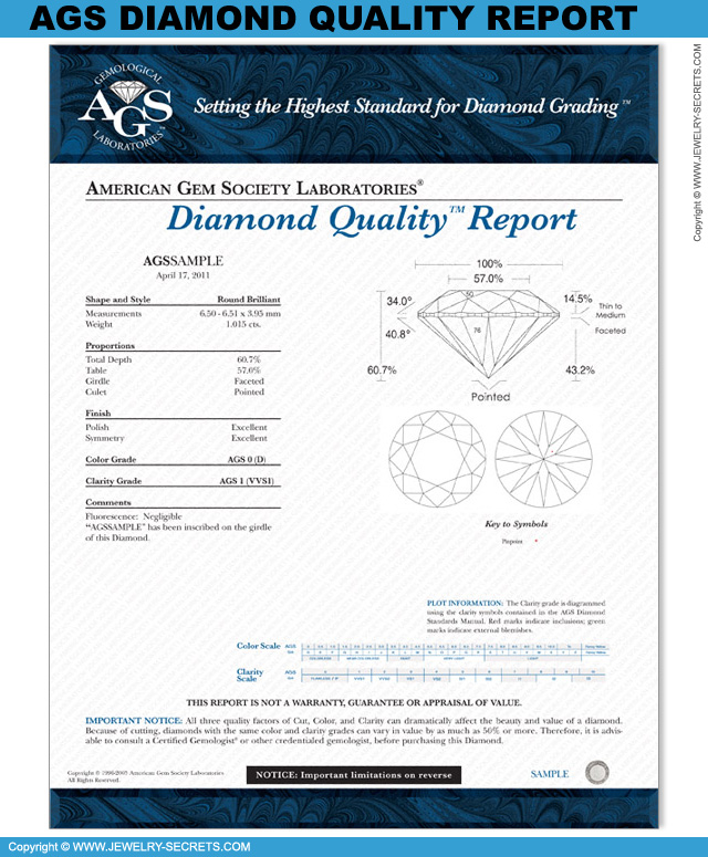 AGS Diamond Quality Reports!
