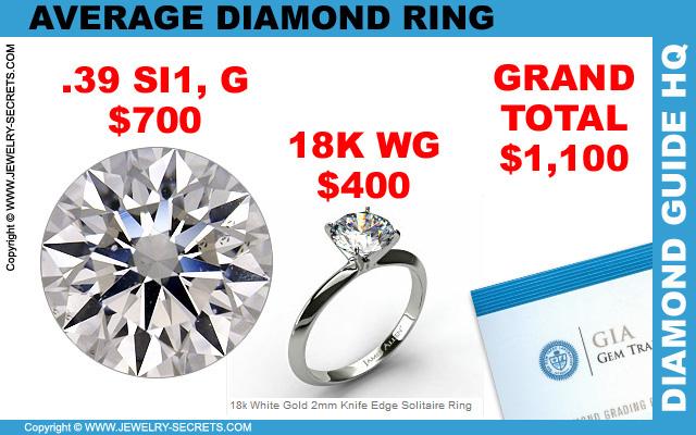 Average Diamond Ring Price