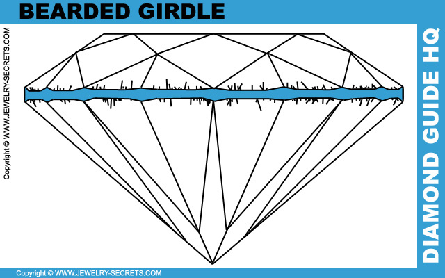 Bearded Chipped Diamond Girdle