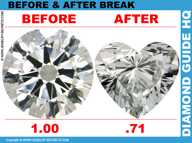 Recut Cracked Diamond