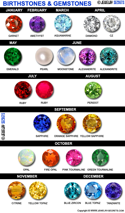 What birthstones look good together jewelry secrets