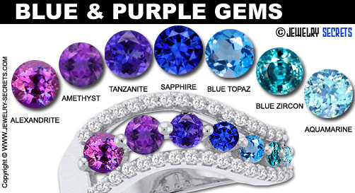 Blue And Purple Gemstones