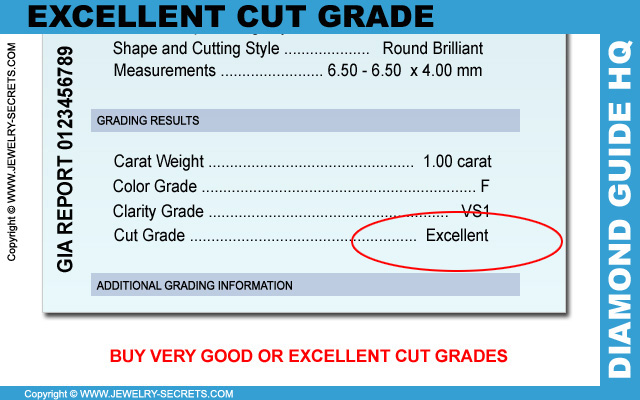 Buy Very Good or Excellent Cuts
