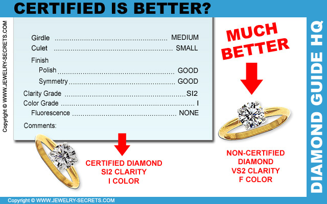 Certified Diamonds are Better