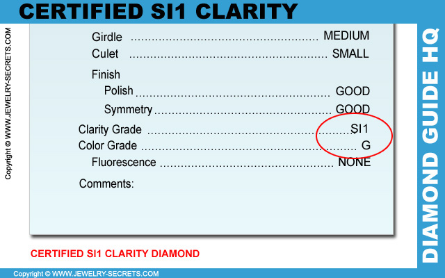 Certified SI1 Diamond