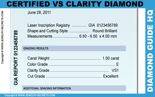 Certified VS Clarity Diamond