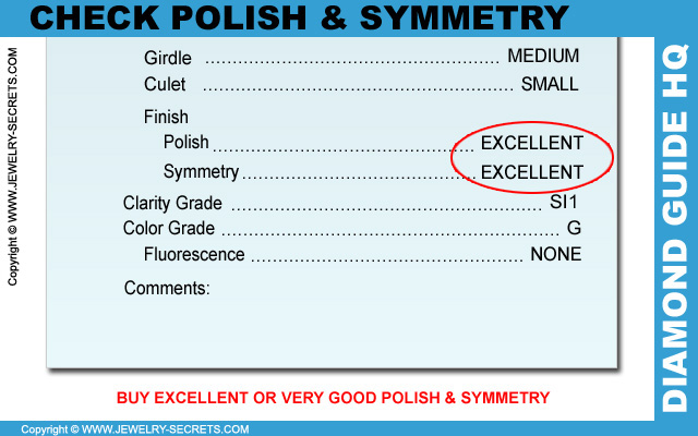 Buy Very Good or Excellent Symmetry and Polish