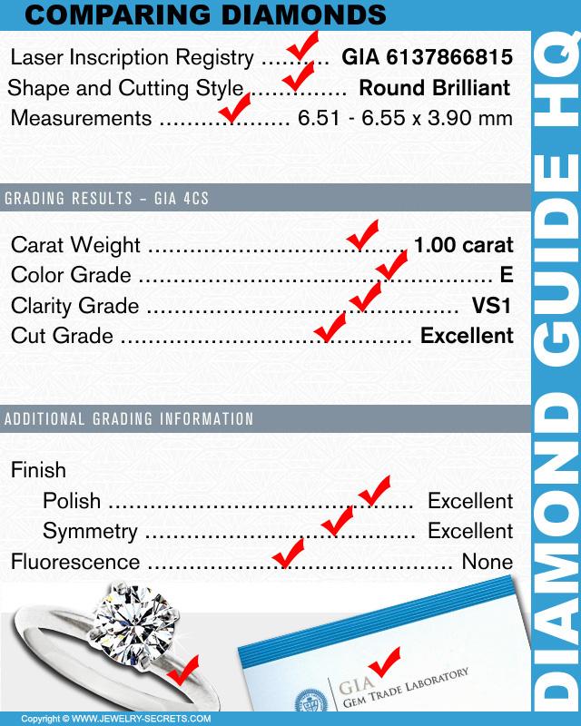 Comparing Diamond Deals
